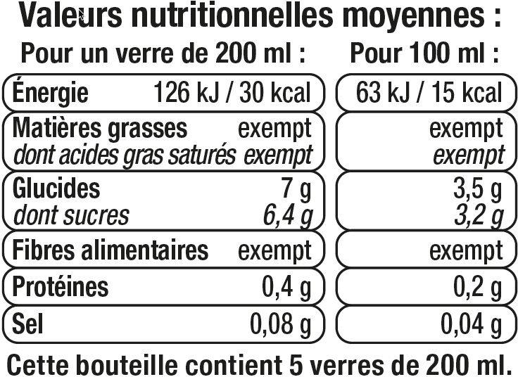 Boisson cranberry light - Voedigswaarden