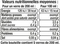 Boisson cranberry light - Nutrition facts - fr