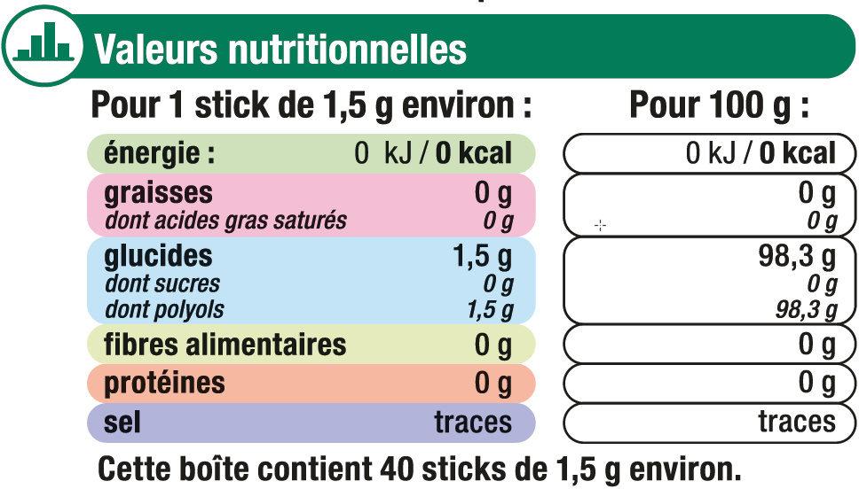 Extrait de stévia - Nutrition facts