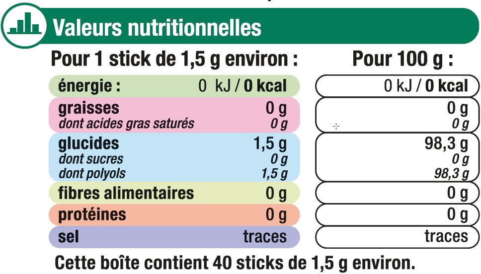 Extrait de stévia - Informations nutritionnelles