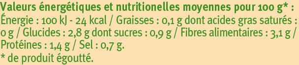 Haricots verts cueillis et rangés mains - Informations nutritionnelles - fr