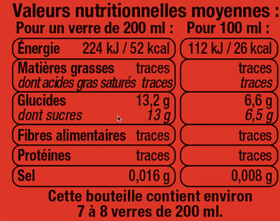 Soda saveur agrumes - Nutrition facts