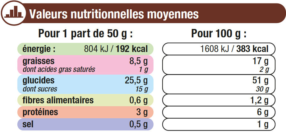 Barre pâtissière au fromage blanc - Nutrition facts
