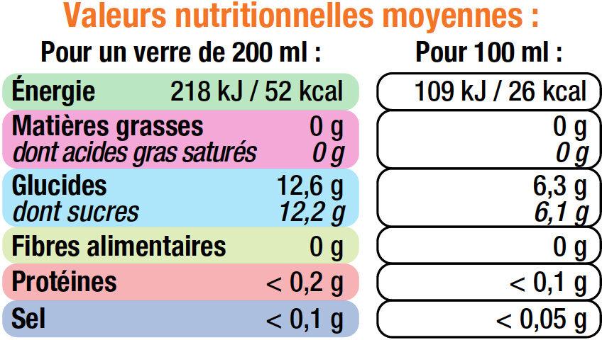 Boisson au thé glacé à la pêche - Informations nutritionnelles - fr