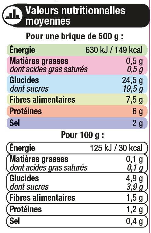 Purée de tomate - Valori nutrizionali - fr