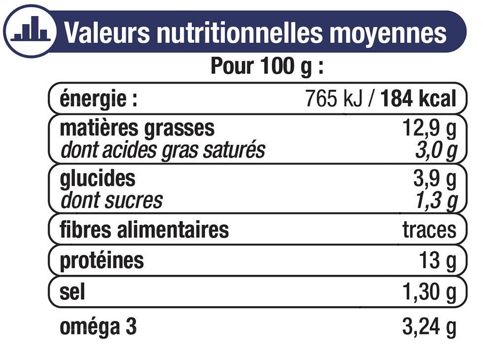 Filets de maquereaux aux agrumes - Nährwertangaben - fr