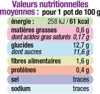 Pots pour bébé dessert pomme fruits rouges - Informations nutritionnelles - fr