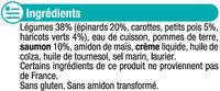 Assiette épinard et saumon - Inhaltsstoffe - fr