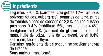 Assiette cassolette de légumes et poissons - Ingredients - fr