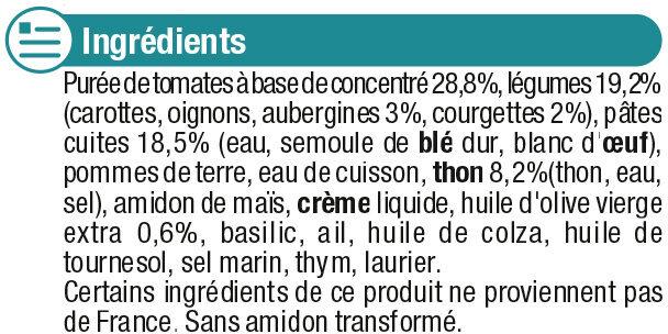 Assiette de légumes et thon à la provencale - Inhaltsstoffe - fr