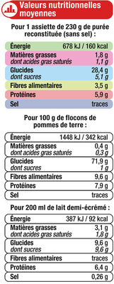 Purée nature - Nutrition facts
