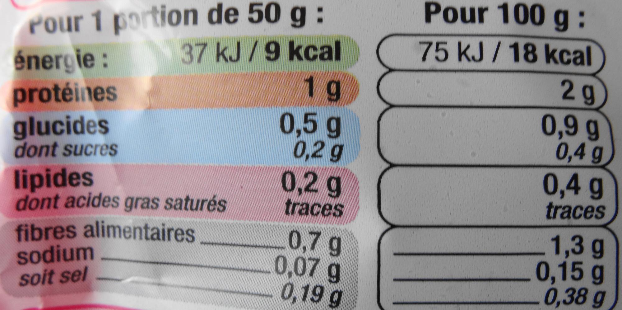 P'tites pousses - Voedingswaarden
