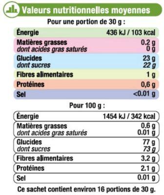 Raisin Golden, calibre 200/225 - Informations nutritionnelles - fr