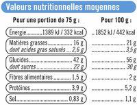 Muffins au goût vanille et aux pépites chocolat - Informations nutritionnelles - fr
