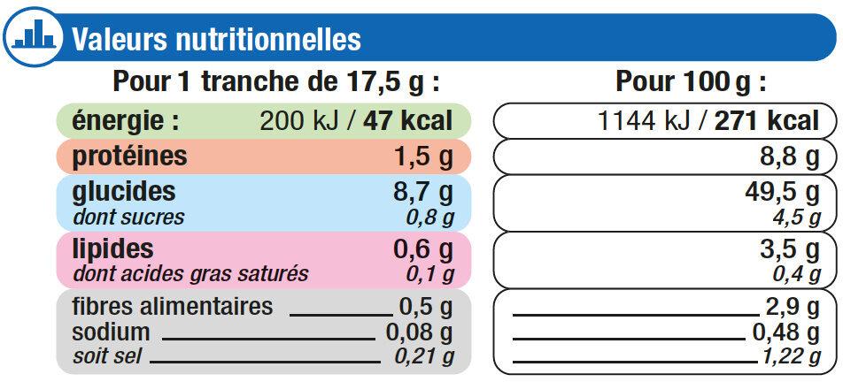 Pain de mie extra moelleux - Nutrition facts - fr