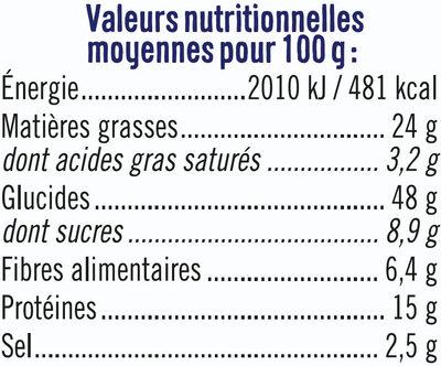 Cacahuètes enrobées goût salé - Nutrition facts - fr