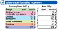 Mini roulé au chocolat - Nutrition facts - fr