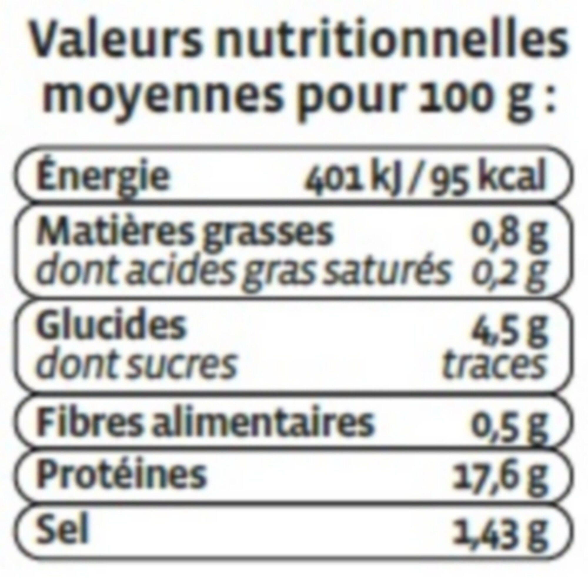 Bulots cuits, Buccinum undatum - Nutrition facts - fr