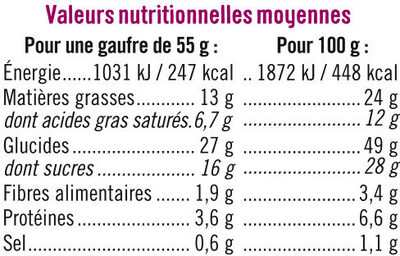 Gaufres liègeoises perles de sucre - Informations nutritionnelles