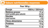 Pizza aux 5 fromages - Informations nutritionnelles