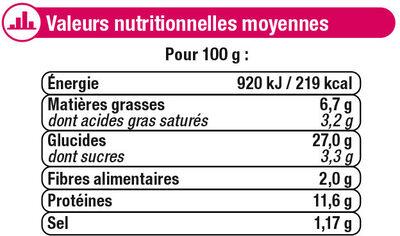 Pizza au jambon, emmental et mozzarella - Informations nutritionnelles - fr