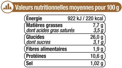 Pizza au jambon et aux champignons - Informations nutritionnelles - fr