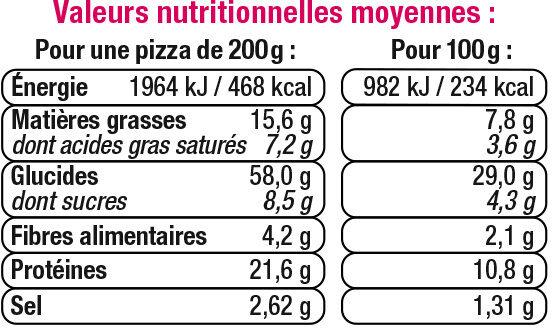 Pizza au Jambon, Emmental et Mozzarella - Informations nutritionnelles