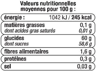 Confiture extra de rhubarbe - Informations nutritionnelles - fr