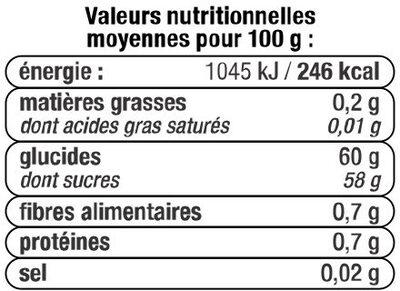 Gelée extra de framboise - Informations nutritionnelles - fr