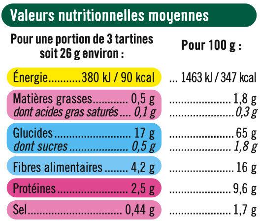 Tartine croustillante seigle - Nutrition facts - fr