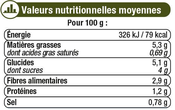 Sauce Tomates Olives - Informations nutritionnelles
