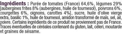 Sauce cuisinée aux légumes - Ingrédients