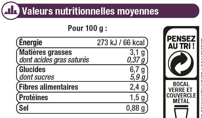 Sauce cuisinée aux légumes - Informations nutritionnelles - fr