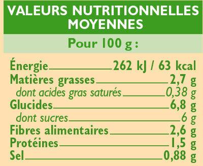 Sauce provencale au légumes - Informations nutritionnelles