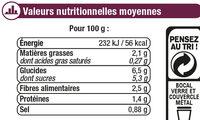 Sauce provençale - Informations nutritionnelles