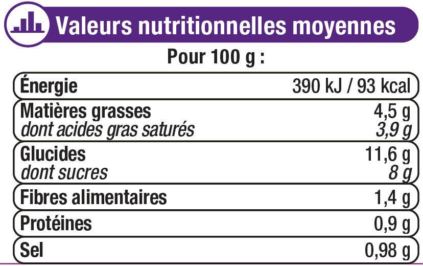 Sauce curry épicée - Informations nutritionnelles - fr