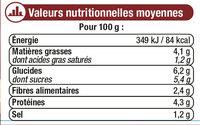 Sauce bolognaise - Información nutricional