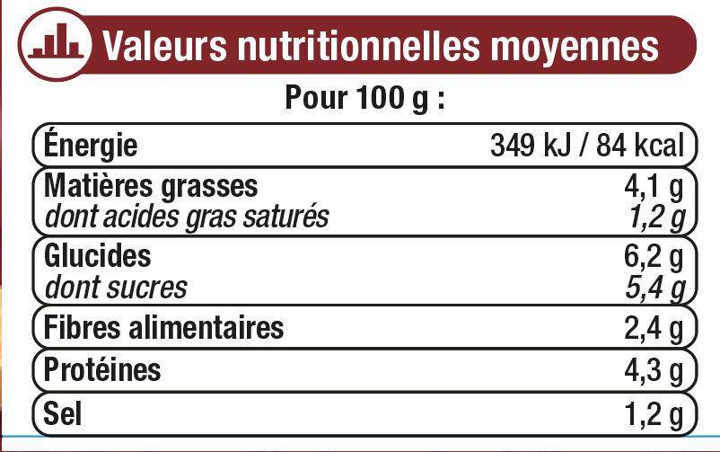Sauce bolognaise - Información nutricional - fr