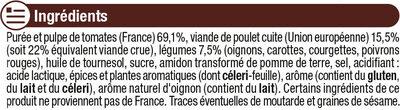 Sauce bolognaise au poulet rissolé - Ingredientes - fr