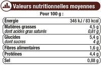 Sauce bolognaise au poulet rissolé - Información nutricional - fr