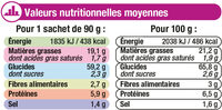 Croquant goût bacon - Nutrition facts - fr