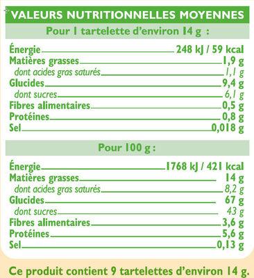 Tartelette au citron et farine d'épeautre - Valori nutrizionali - fr