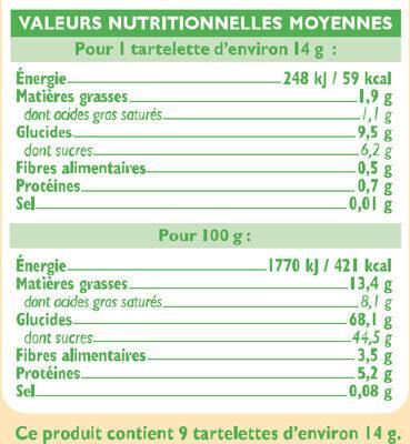Tartelette fruits rouges et farine épéautre - Informations nutritionnelles