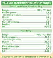Tartelette fruits rouges et farine épéautre - Nutrition facts - fr