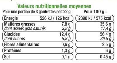 Gaufrettes fourrées noisettes et praliné - Informations nutritionnelles - fr