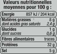 Noix de Jambon séchée - Valori nutrizionali - fr