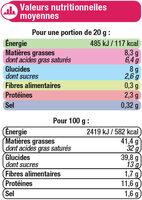 Gaufrette saveur croque monsieur - Nutrition facts