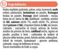 Mini choux saveur saumon et aneth - Ingredients