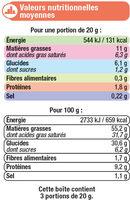 Mini choux saveur saumon et aneth - Nutrition facts