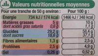 Cake anglais - Nutrition facts - fr